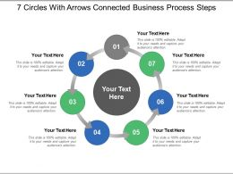 7 Circles With Arrows Connected Business Process Steps
