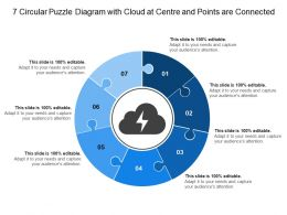 7 Circular Puzzle Diagram With Cloud At Centre And Points Are Connected