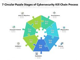 7 Circular Puzzle Stages Of Cybersecurity Kill Chain Process