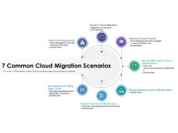 7 Common Cloud Migration Scenarios