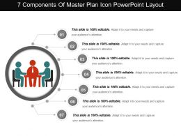 7 Components Of Master Plan Icon Powerpoint Layout