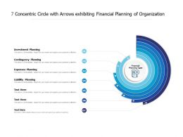 7 Concentric Circle With Arrows Exhibiting Financial Planning Of Organization