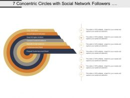 7 Concentric Circles With Social Network Followers And Repeat Customers And Clients