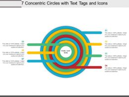 7 Concentric Circles With Text Tags And Icons