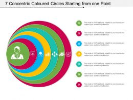 7 Concentric Coloured Circles Starting From One Point
