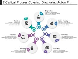 7 Cyclical Process Covering Diagnosing Action Planning Evaluation And Learning