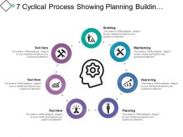 7 Cyclical Process Showing Planning Building Maintaining And Improving