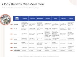 7 Day Healthy Diet Meal Plan Calorie Powerpoint Presentation Skills