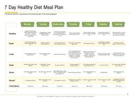 7 Day Healthy Diet Meal Plan Calories Ppt Powerpoint Presentation Portfolio