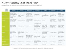 7 Day Healthy Diet Meal Plan Lunch Powerpoint Presentation Download