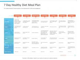 7 Day Healthy Diet Meal Plan Office Fitness Ppt Mockup
