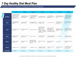 7 Day Healthy Diet Meal Plan Serving Container Ppt Powerpoint Influencers