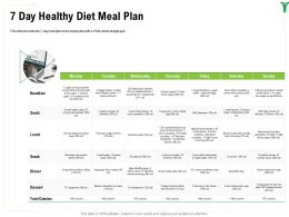 7 Day Healthy Diet Meal Plan Tomatoes Ppt Powerpoint Presentation Outline Slide Portrait