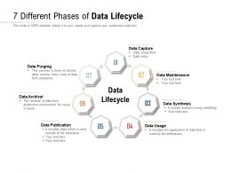 7 Different Phases Of Data Lifecycle