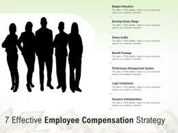 7 Effective Employee Compensation Strategy