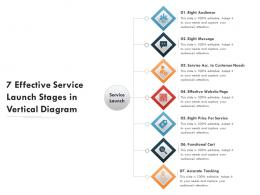7 Effective Service Launch Stages In Vertical Diagram