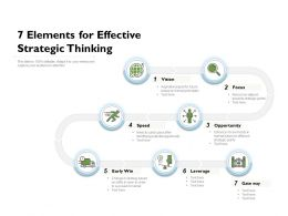 7 Elements For Effective Strategic Thinking