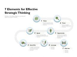 7 Elements For Effective Strategic Thinking