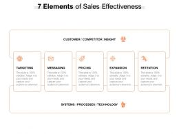 7 Elements Of Sales Effectiveness