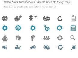 7 Elements Of Sales Effectiveness