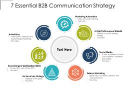 7 Essential B2B Communication Strategy