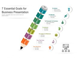 7 Essential Goals For Business Presentation