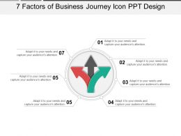 7 Factors Of Business Journey Icon Ppt Design