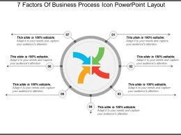 7 Factors Of Business Process Icon Powerpoint Layout