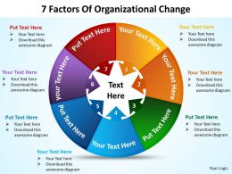 7 factors of organizational change powerpoint diagrams presentation slides graphics 0912