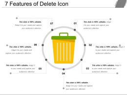 7 Features Of Delete Icon