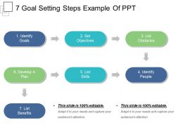7 Goal Setting Steps Example Of Ppt