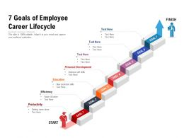 7 Goals Of Employee Career Lifecycle