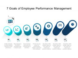 7 Goals Of Employee Performance Management