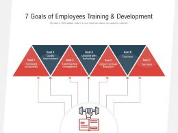 7 Goals Of Employees Training and Development
