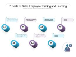 7 Goals Of Sales Employee Training And Learning