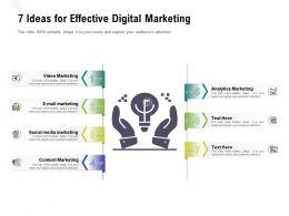 7 Ideas For Effective Digital Marketing