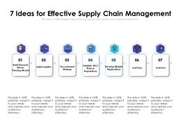 7 Ideas For Effective Supply Chain Management