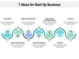 7 Ideas For Start Up Business