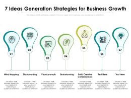 7 Ideas Generation Strategies For Business Growth