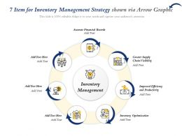 7 Item For Inventory Management Strategy Shown Via Arrow Graphic