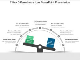7 Key Differentiators Icon Powerpoint Presentation
