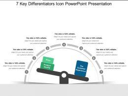 7 Key Differentiators Icon Powerpoint Presentation