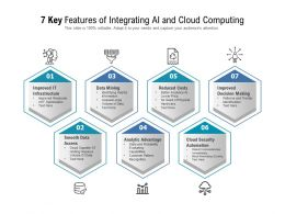 7 Key Features Of Integrating AI And Cloud Computing