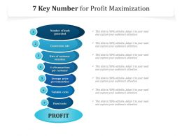 7 Key Number For Profit Maximization