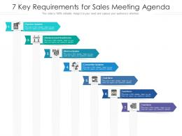 7 Key Requirements For Sales Meeting Agenda