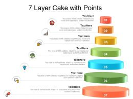 7 Layer Cake With Points