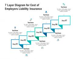 7 Layer Diagram For Cost Of Employers Liability Insurance Infographic Template