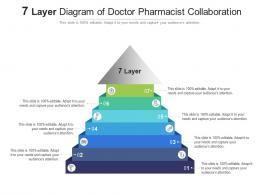 7 Layer Diagram Of Doctor Pharmacist Collaboration Infographic Template