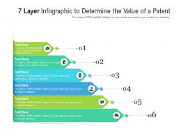 7 Layer To Determine The Value Of A Patent Infographic Template