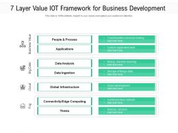 7 Layer Value IOT Framework For Business Development